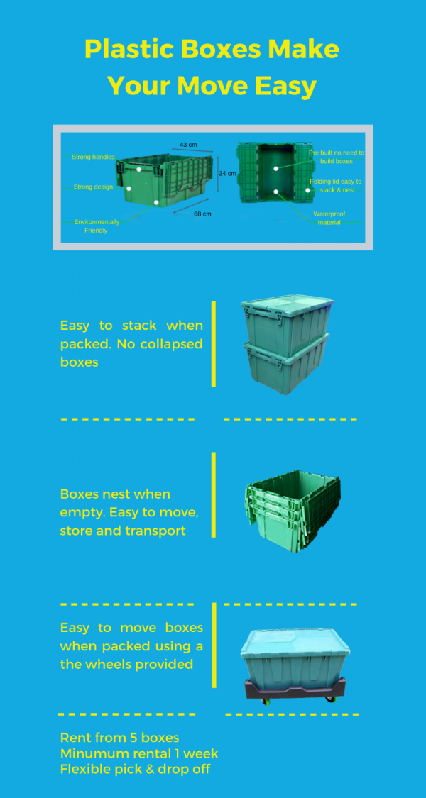 Info-graphic showing the benefits of using plastic moving boxes